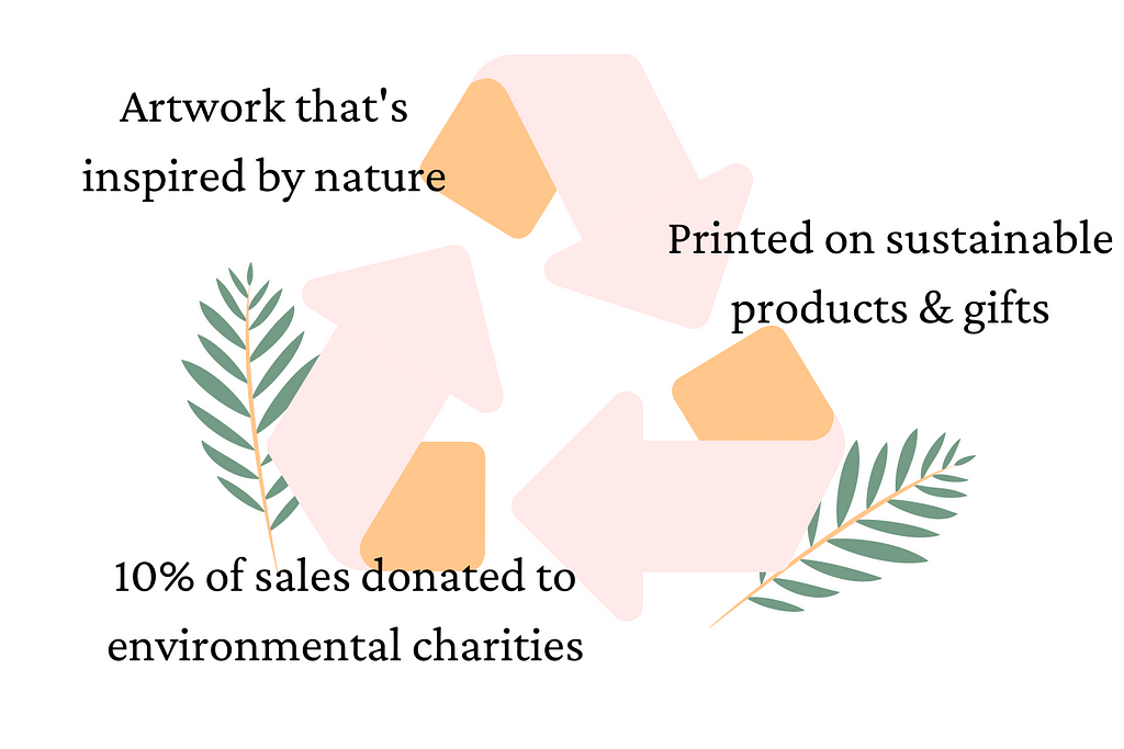 Pigments by Liv Sustainable Cycle